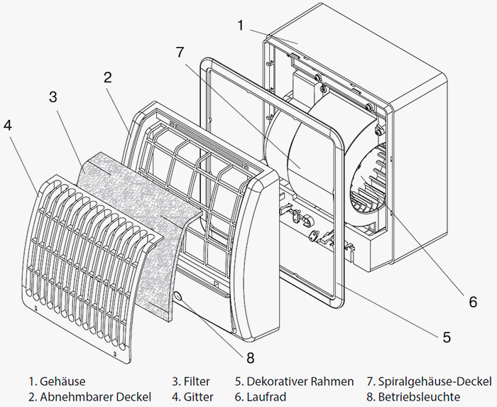 Vents VENTS 100 CF Turbo | Radialventilatoren   Haushaltsventilatoren