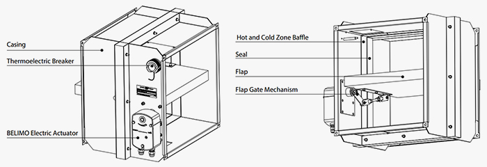 Fire resisting dampers vents kp 2 blf and kp 2 bf for Motorized fire smoke damper installation