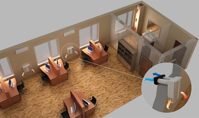 l ftungsger t 150m dezentral bis 80 wrg kwl l ftung wohnrauml ftung wohnung. Black Bedroom Furniture Sets. Home Design Ideas