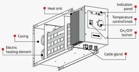 Ventilation electric heaters VENTS NK…U (rectangular) |VENTS
