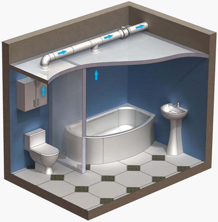 Bathroom Ventilation Example